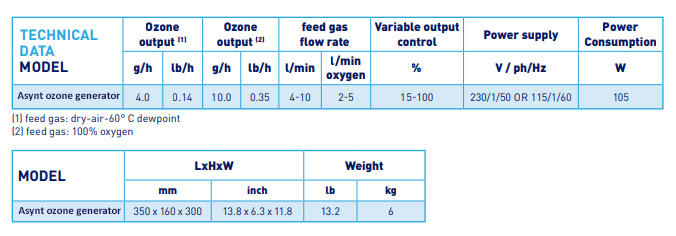 Asynt lab gas ozone generator technical specification