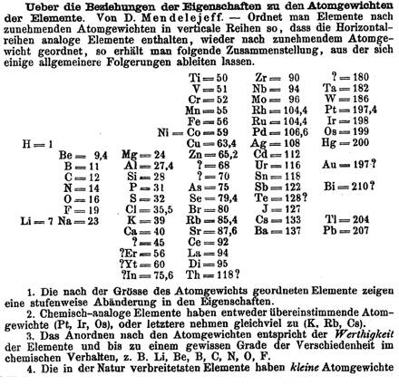Periodic classification of elements read all about it here image result for mendeleev original periodic table urtaz Images