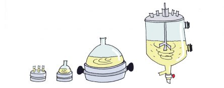 Pancake scale up illustration from Asynt chemistry