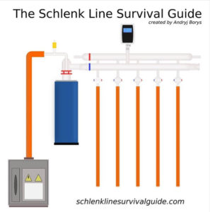 Schlenk Survival Guide