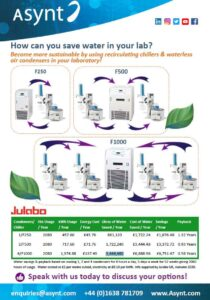 Water Saving Week: recirculating coolers with Julabo and Asynt