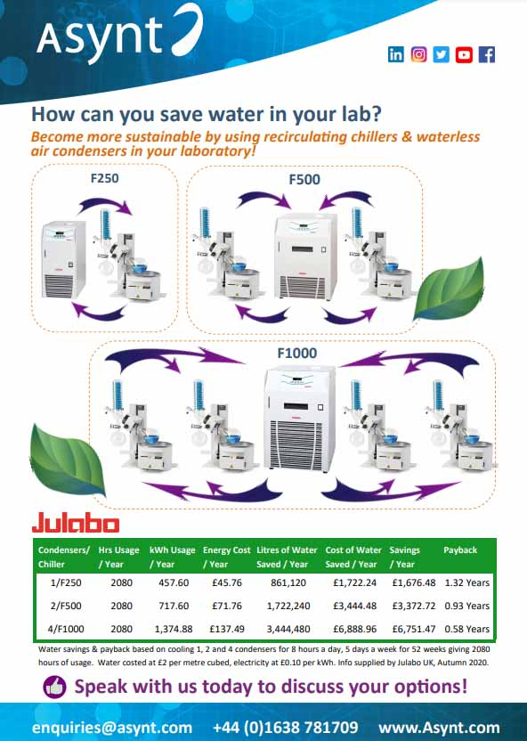 Using recirculating coolers to save water in your lab - sustainable labs flyer