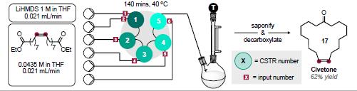 fReactor Flow Chemistry Paper diagram 1 Duncan Browne 2021